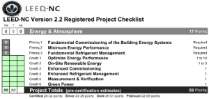 """The LEED green building system uses a decision matrix derived by committees of the US Green Building Council that are intended to reflect the diversity of factors that make a building more environmentally friendly.  Here in the """"Energy and Atmosphere"""" category is given a weighting of 17 points out of 69 possible points and within that category the building's overall energy efficiency is given a weighting of as many as 10 points, while the employment of renewable energy at the site can contribute as many as 3 points.  Other ratings of what constitutes a green building might have different weightings of these factors."""