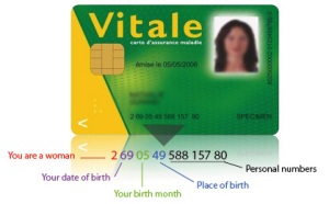 "This French national health ID card enables the bearer to reimbursement for 70% of all medical services.  Through a process of negotiation, the French have worked out a system of universal health insurance which effectively defines it as a ""need"" rather than a ""want"".  Optional private insurance can lead to higher reimbursement levels for patients.  All very expensive chronic conditions are reimbursed at 100%."